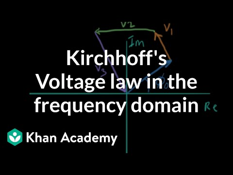 KVL in the frequency domain
