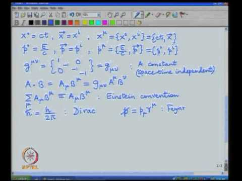 Mod-01 Lec-01 Introduction, The Klein-Gordon equation