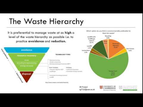 Waste Management in the Engineering Department - Quick Facts