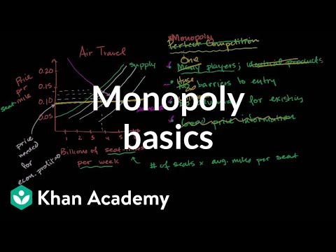 Monopoly basics | Forms of competition | Microeconomics | Khan Academy