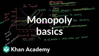 Monopoly Basics