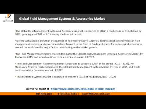 Global Fluid Management Systems forecasting