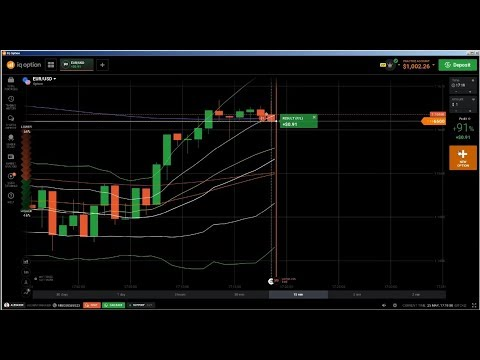 📊 Candlestick Chart Analysis: candle reading, candlestick course, technical analysis meaning