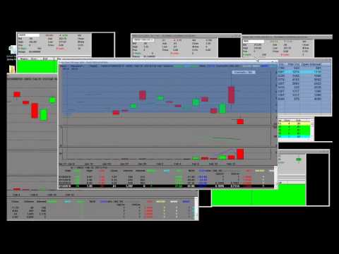 How to Trade Weekly Options Expiration Fridays Opening Gaps on Weekly Options