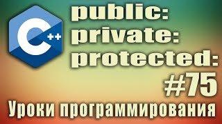 Модификаторы доступа классов. public private protected что это. Спецификаторы доступа. C++ Урок #75