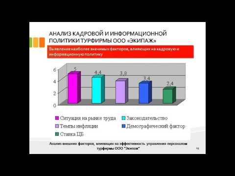 Практика Психолога В Школе Отчет Кадровая политика предприятия