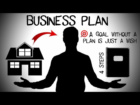 How to Write a Perfect Business Plan Presentation in 20 Minutes from YouTube · Duration:  20 minutes 50 seconds