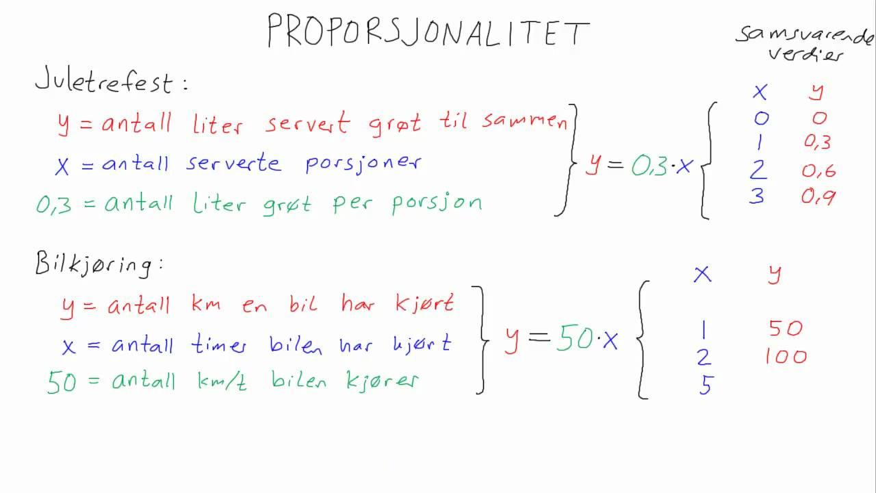 Matematikk 1P - 048 - Proporsjonalitet