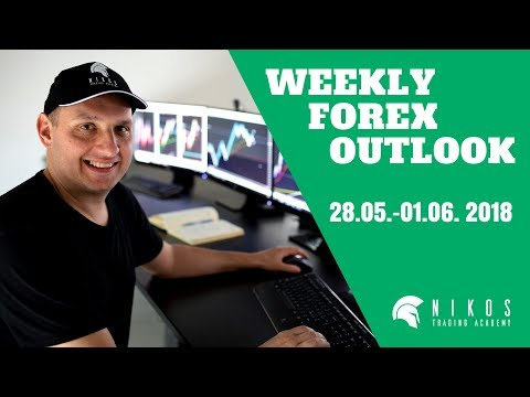 Forex Forecast (27-01) – Trader of the Month & Trading Bitcoin