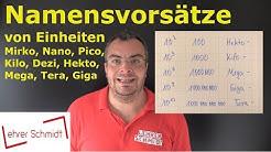 Namensvorsätze von Einheiten: Dezi, Zenti, Milli, Mikro, Nano, Pico, Kilo, Mega, Giga, Tera