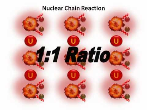 Nuclear Power: Nuclear Chain Reaction (Pt 2 of 6)