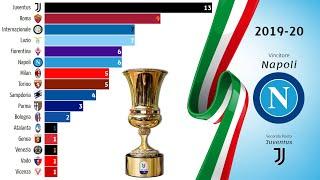 🇮🇹 Coppa Italia • 1922   2020