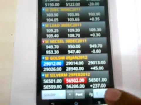 MCX NCDEX Live Watch & Chart - Apps on Google Play