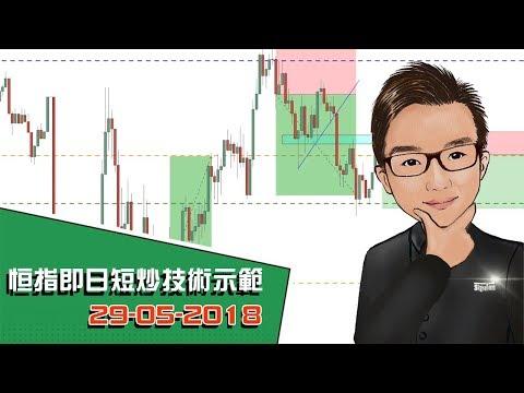 恒指即日短炒技術示範 29-05-2018 - SignalTom投資迷你大學
