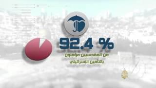 القدس-القطاع الصحي في القدس