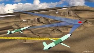 New Concept for Air Warfare