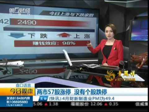 【今日股市】20160503完整版:僵局打破 市场将重新迎来上行?
