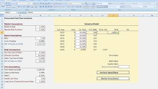 Paul pignataro financial modeling and valuation