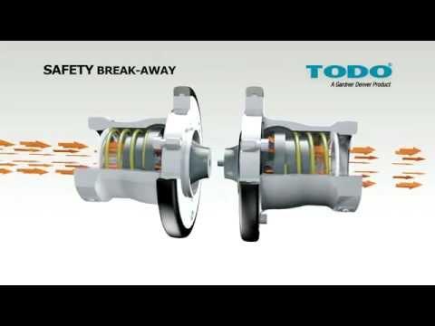 TODO Safety Break-Away Coupling