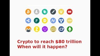 Will Cryptocurrency Market reach $80 Trillion? When will it happen?