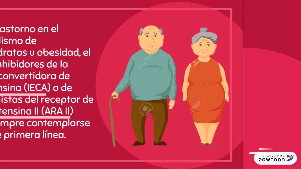 Geriatría - Hipertensión arterial, recomendaciones Adulto..
