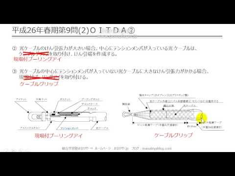 【工担・総合種】平成26年春_技術_9-2(OITDA)