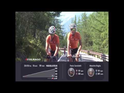 Le Grandi Salite di Bike Channel: Stelvio da Bormio
