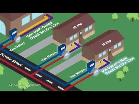 Mobilehome Park Utility Upgrade Program