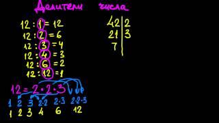 Как найти все делители числа?