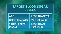 hqdefault - Diabetic Material Teaching