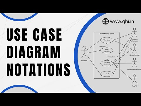 Learn use case diagram notations in less than 5 minutes youtube learn use case diagram notations in less than 5 minutes ccuart Gallery