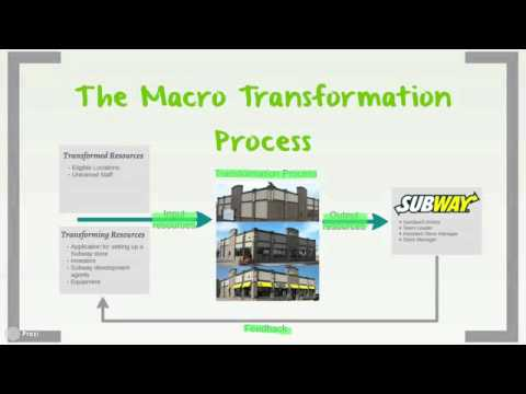 Ford Motor Company Operations Management, 10 Decisions, Productivity