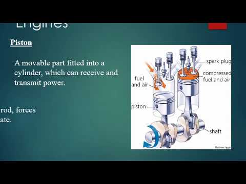 Automobile Engines Basic Types & parts