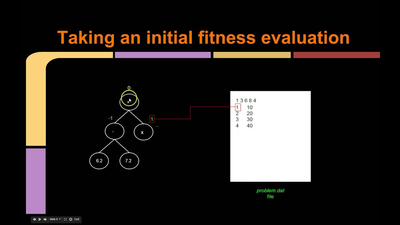 Genetic programming in java with tinygp part 3 fitness genetic programming in java with tinygp part 3 fitness calculation ccuart Image collections