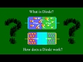 What is a diode & How does a diode work?