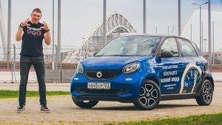 Автомобили Renault. Тест-Драйвы