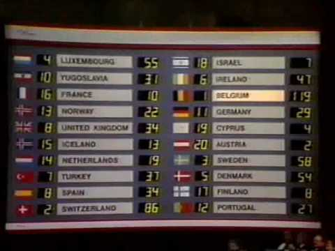 Eurovision 1986 Voting - Part 3/4