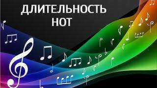 Музыкальная теория. Длительность нот
