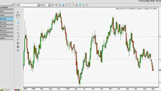 Kathy Lien: Battle Tested Forex Trading Strategies