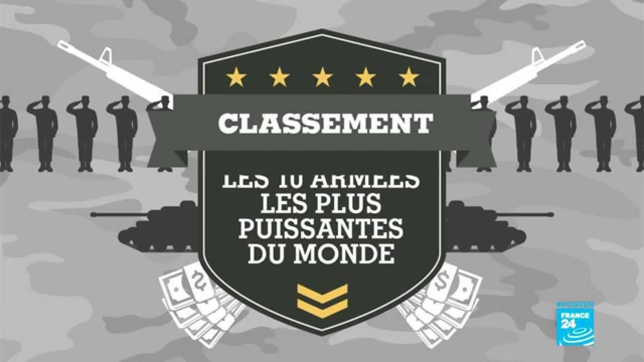 Poster Quelles Sont Les 10 Armees Les Plus Puissantes Du Monde