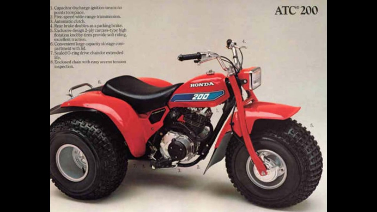 1985 Honda 200s Atc Wiring Diagram Experts Of 3 Wheeler Breathtaking 1983 200 Photos Trx 300 250