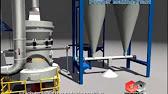 Кварцевые пески маршалит. Гост 22551-77 для стекольной промышленности,; гост р51641-2000 на фильтрующие зернистые материалы, предназначенные для обработки воды в хозяйственно питьевом водоснабжении. Маршалит гост 9077-82. Маршалит. Молотый пылевидный кварц.