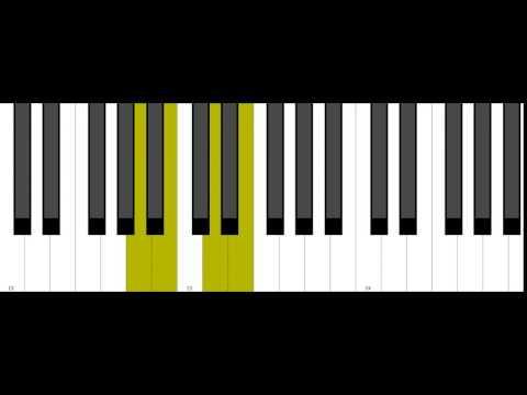 E7sus4 Piano Chord Inversions Youtube