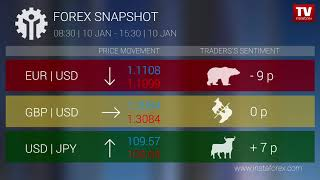 InstaForex tv news: Who earned on Forex 10.01.2020 15:30