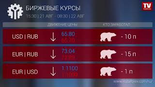 InstaForex tv news: Кто заработал на Форекс 22.08.2019 9:30