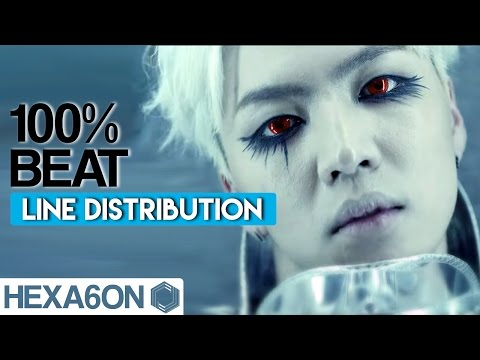 100% - Beat Line Distribution (Color Coded)