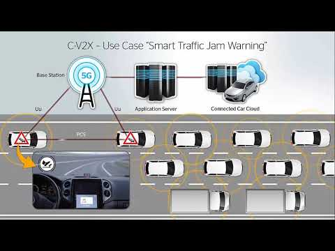 Vodafone And Continental: 5G Cellular-V2X For Cars