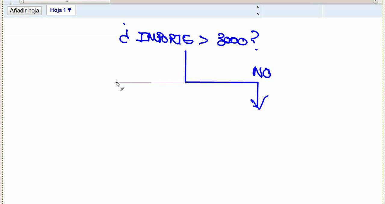 Hojas de cálculo Función IF (SI) Anidadas - YouTube