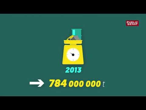 Terra Data : Les déchets #TERRATERRE