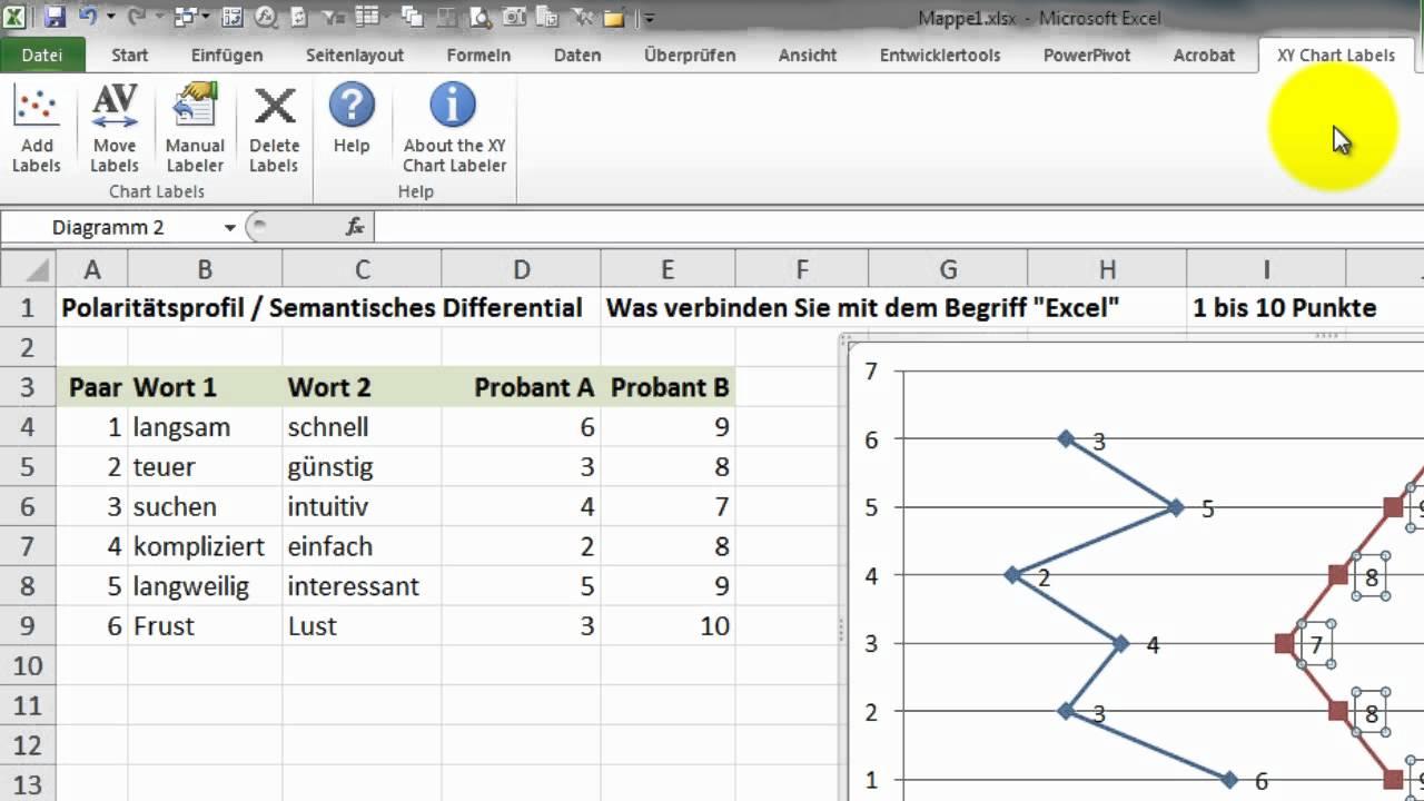 Excel Linien